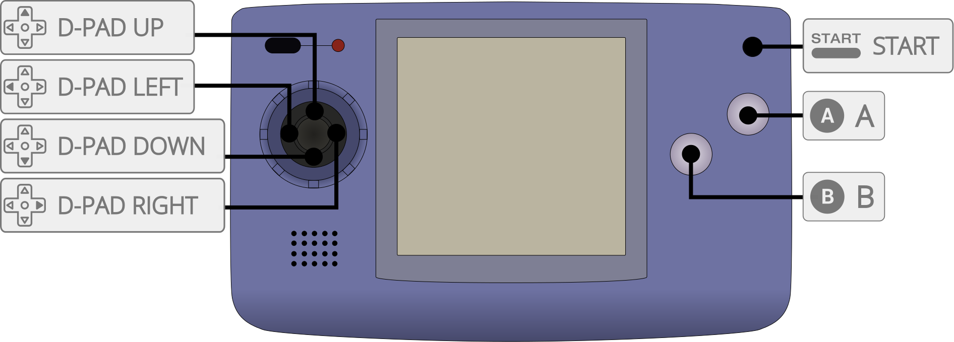 SNK - Neo Geo Pocket / Color (Beetle NeoPop) - Libretro Docs